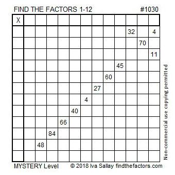 1030 puzzle