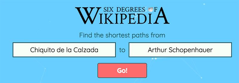 Seis grados de separación Wikipediaa