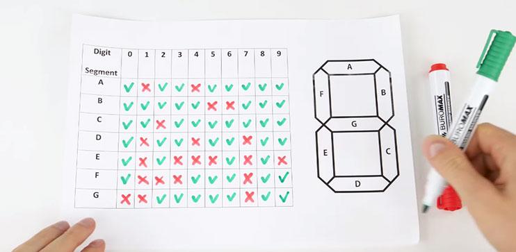 Un visualizador de siete segmentos fabricado con cartón