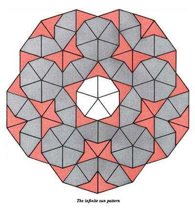 9 Nonperiodic Tiling