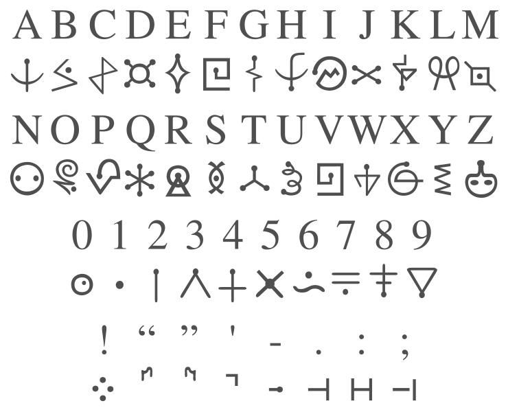 El alfabeto alienígena de Futurama