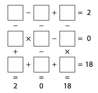 Arithmetic Square