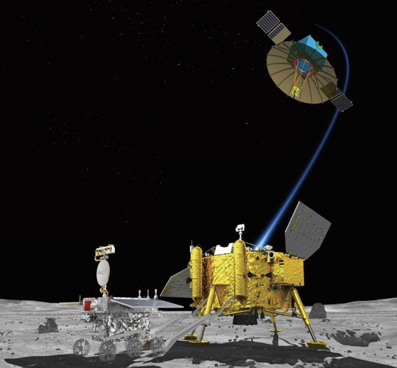 Los componentes de la misión Chang'e 4