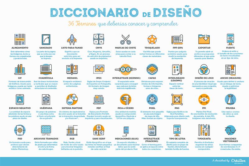 Diccionario de diseño