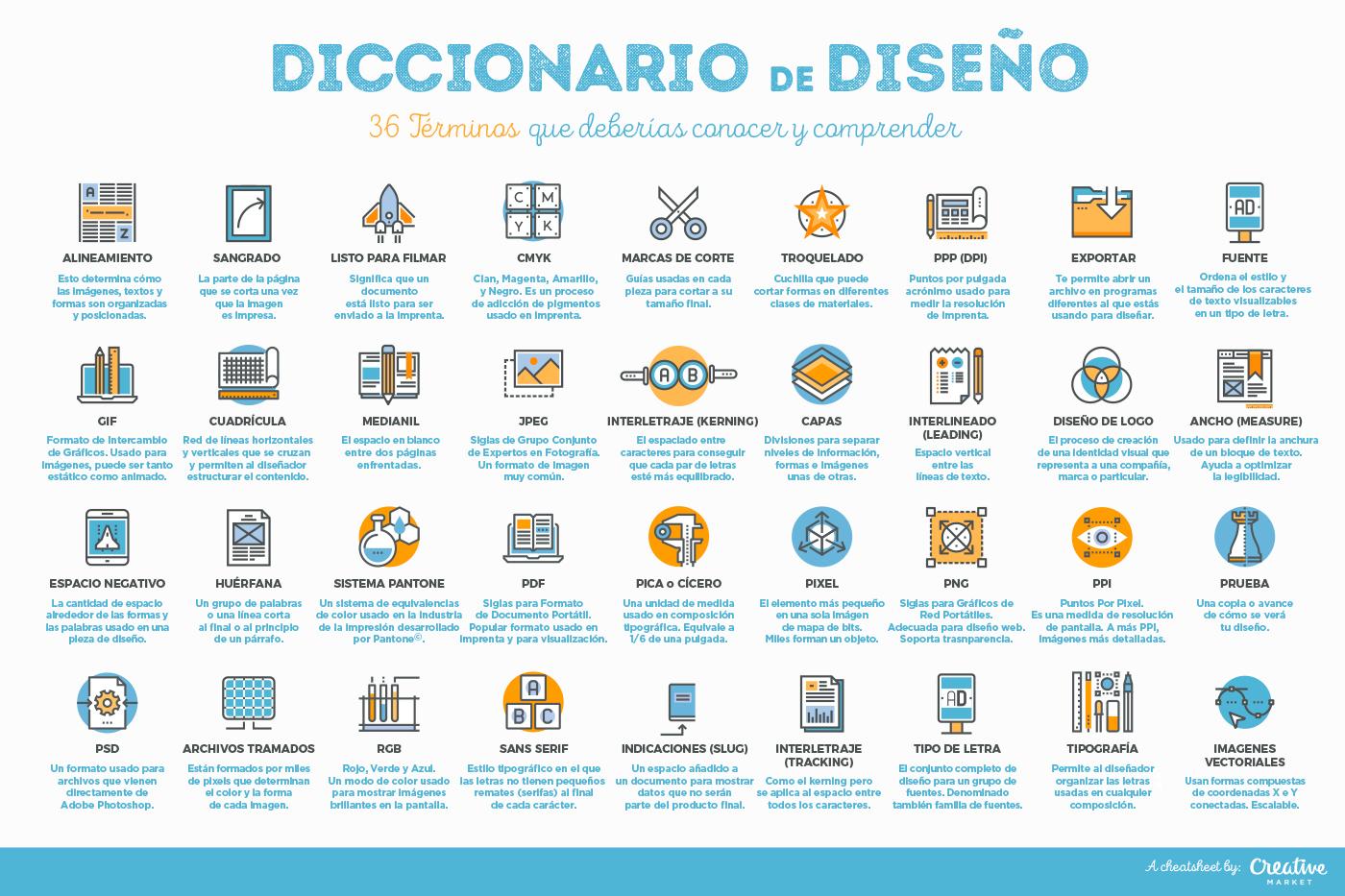 Un diccionario de 36 términos de diseño en castellano