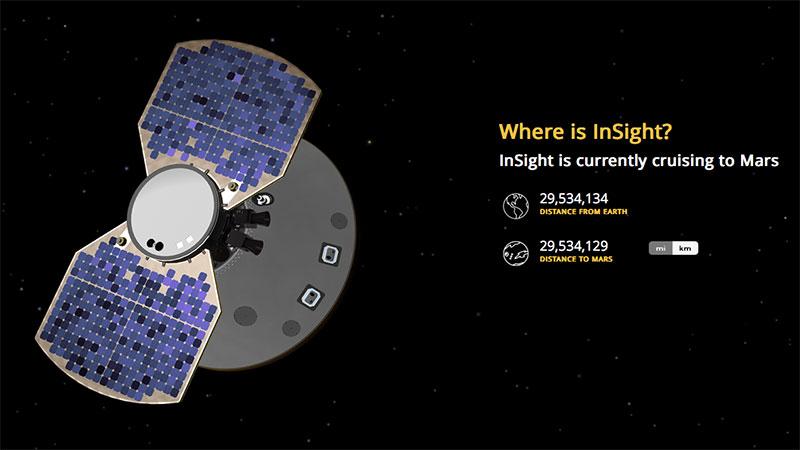 Contadores de distancia a la Tierra y Marte