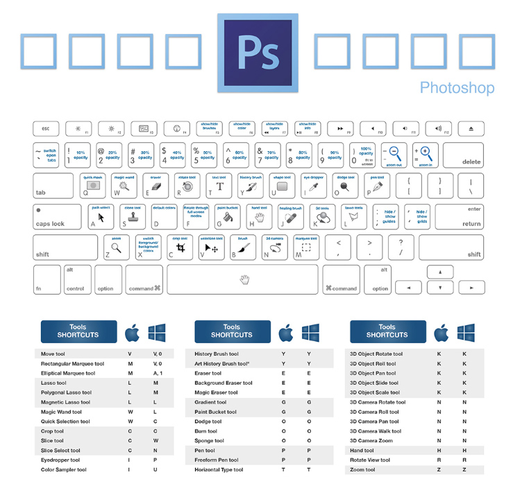 Las madre de todas las «chuletas» para software Adobe CC: Photoshop etc