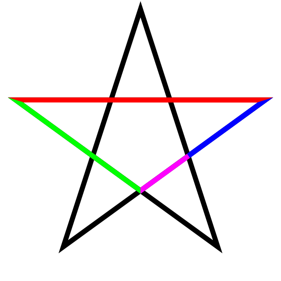Pentagrama y φ