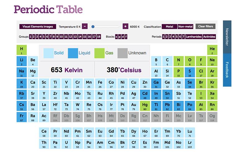 La tabla peridica interactiva que muestra slidos lquidos y gases la tabla peridica interactiva rsc urtaz Images