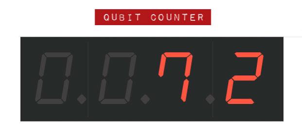Qubit Counter