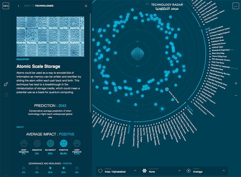 Almacenamiento en átomos