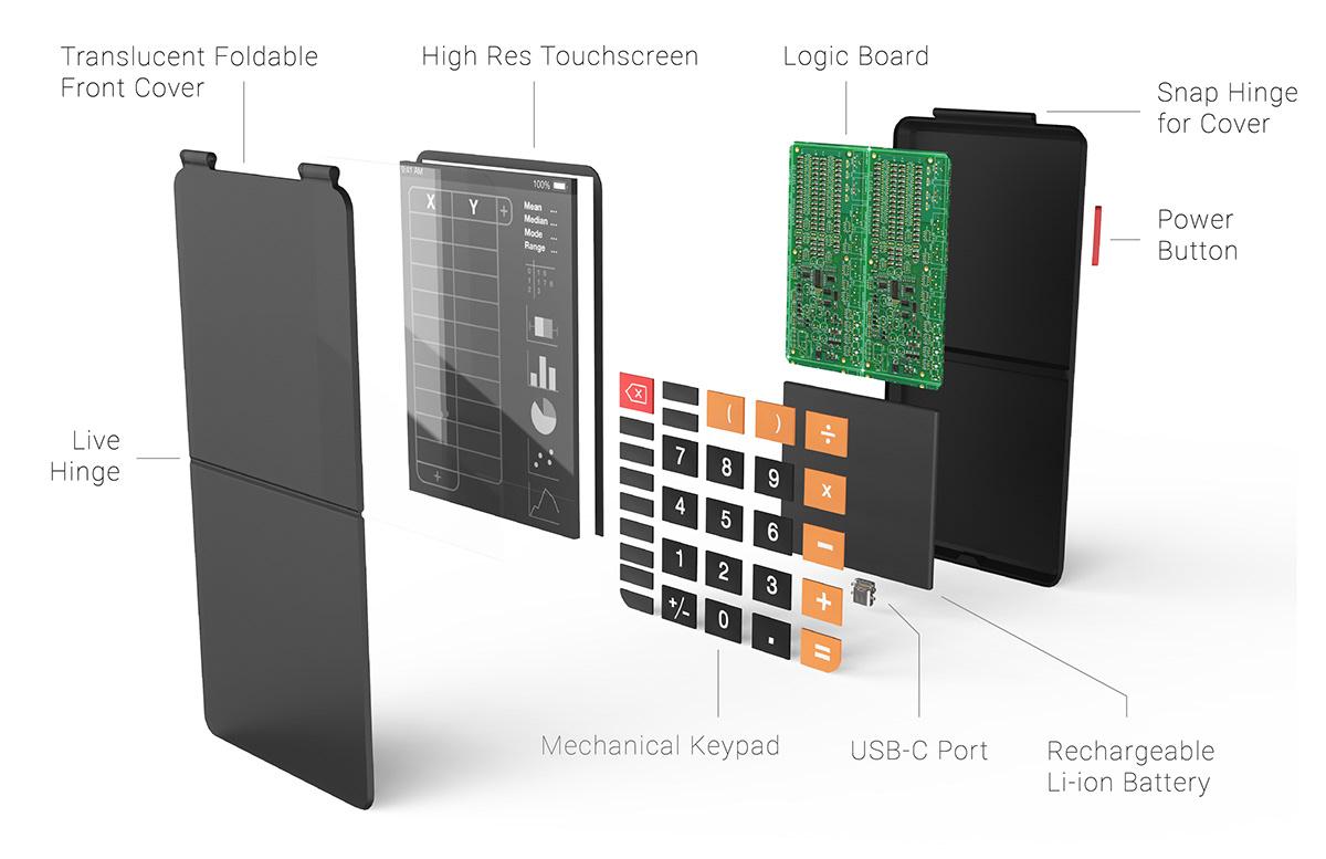TouchCalc / Gavin Rea