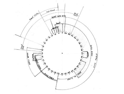 Una máquina de Turing construida en madera / Richard J. Ridel