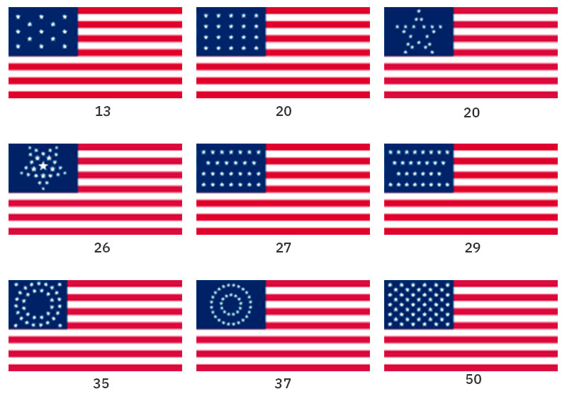 US Flags 13 to 50