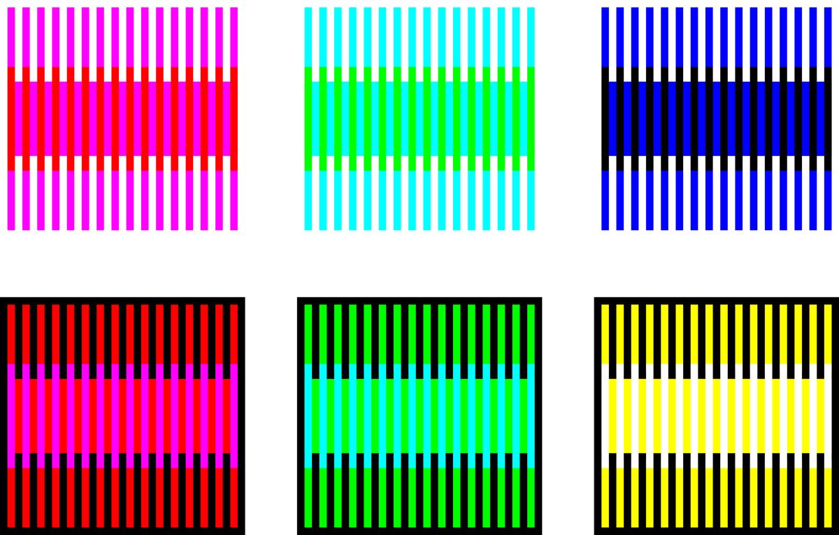 Colores Imaginarios Una Ilusion Visual Producto De La Forma En Que