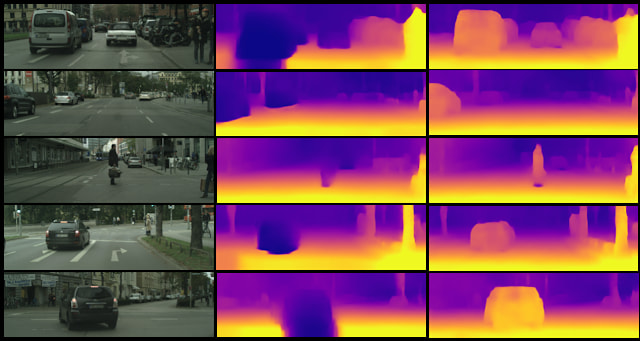 A Structured Approach to Unsupervised Depth Learning from Monocular Videos