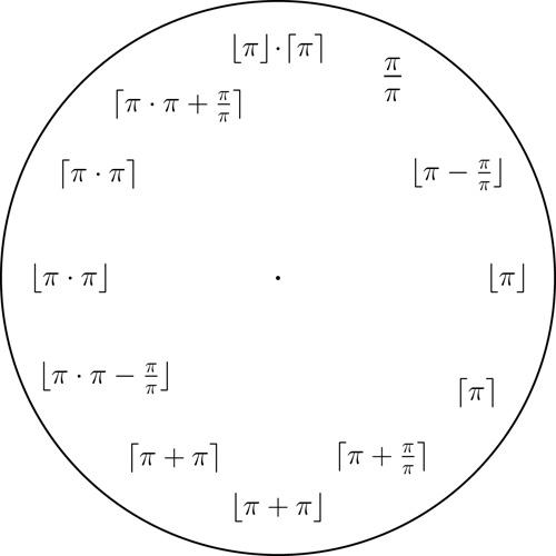 Reloj pi