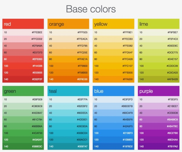 Style Dictionary Colors