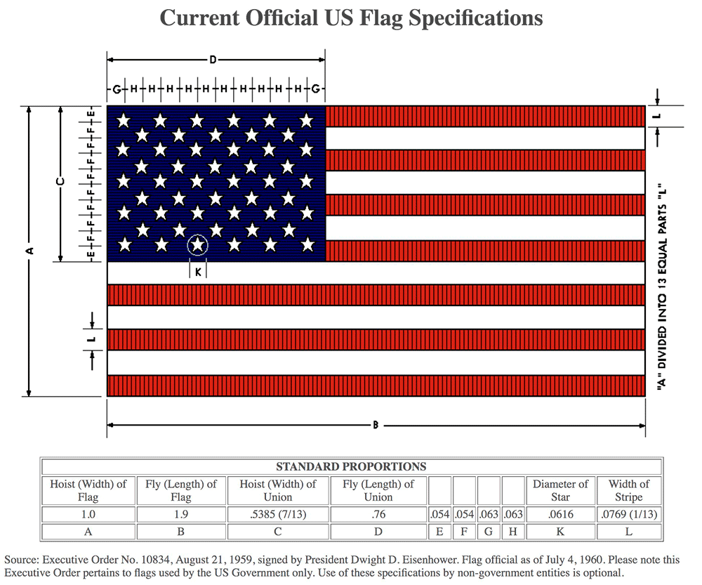 US Flag Proportions
