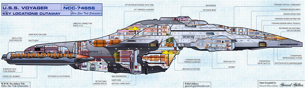 Voyager's Schematics / Star Trek