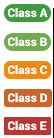 Class A to E