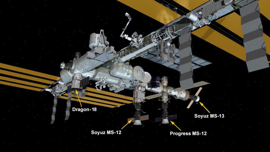 La Estación Espacial Internacional el 25 de agosto de 2019