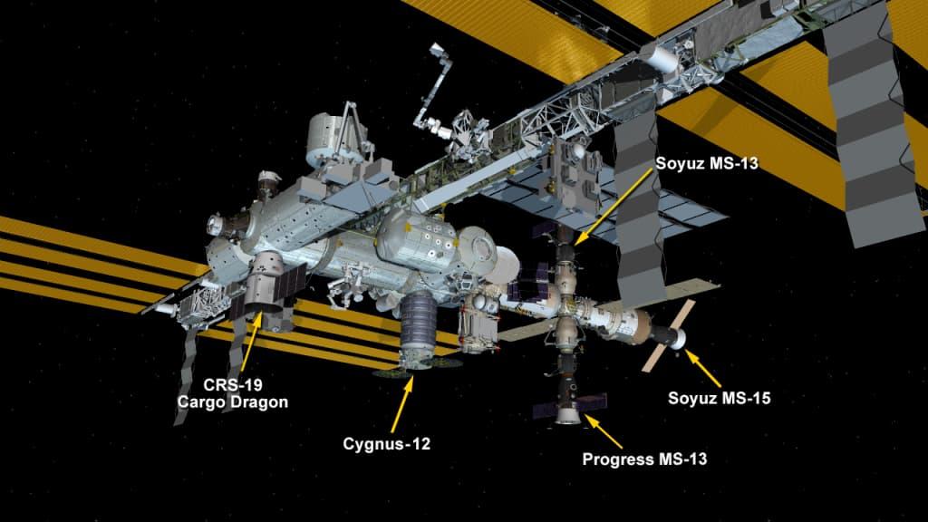 La Estación Espacial Internacional en diciembre de 2019