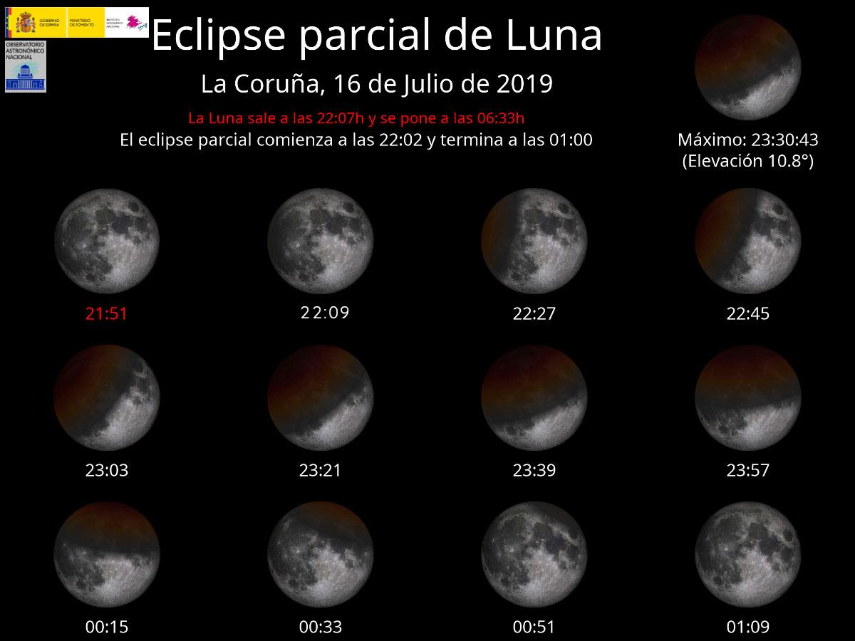 El eclipse desde A Coruña