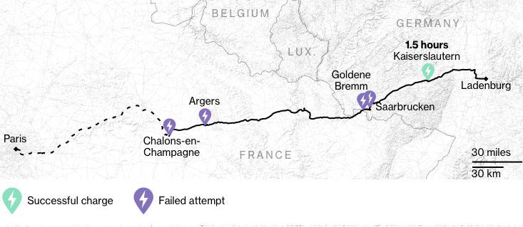 Recorrer Europa en un coche eléctrico no es nada fácil ni divertido