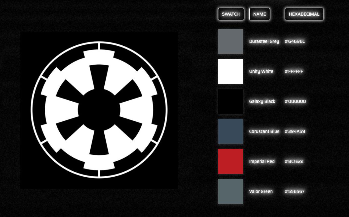La Guía de Estilo Corporativo del Imperio Galáctico