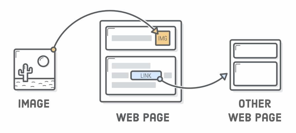 Aprender Internet es difícil, pero no tiene por qué serlo
