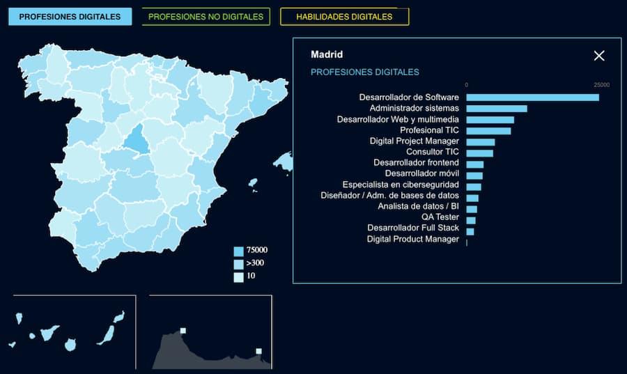 El Mapa del empleo de las profesiones y las habilidades digitales en España / Fundación telefónica