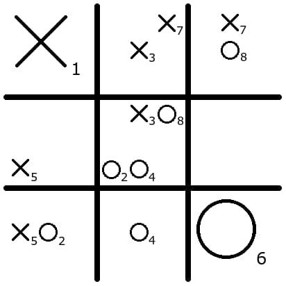 Tres en raya cuántico