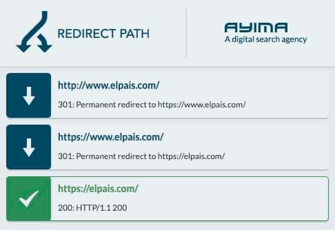 Redirect Path, una extensión de Chrome para comprobar las redirecciones web