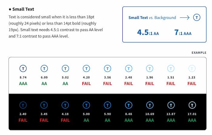 Auditus: una herramienta para auditar el correcto contraste de los botones de las páginas web