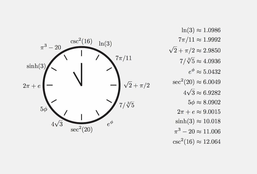 Un reloj de números irracionales / Fermat's Library