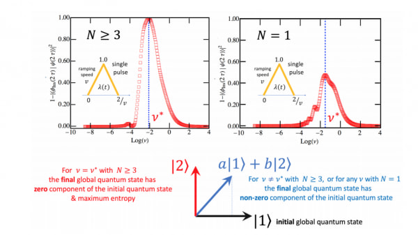 Quantum Terrorism: Collective Vulnerability of Global Quantum Systems