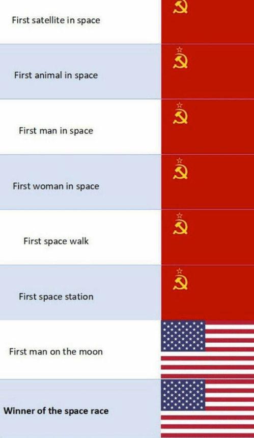 La carrera espacial
