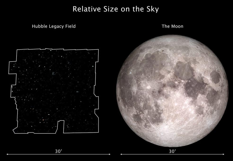 Hubble Legacy Field Image: NASA, ESA, and G. Illingworth and D. Magee (University of California, Santa Cruz); Moon Image: NASA, Goddard Space Flight Center and Arizona State University