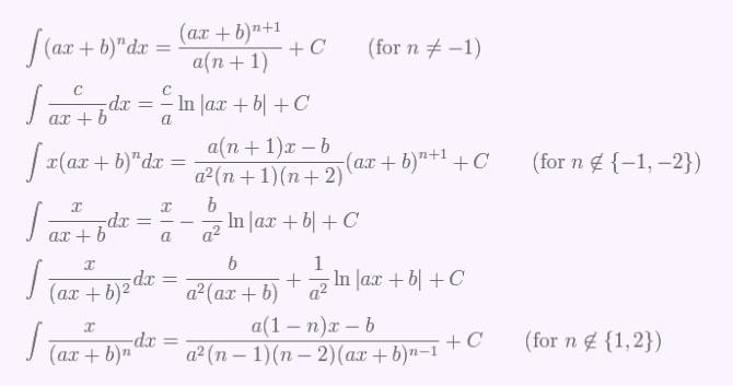Superchuleta matemática / Alex Spartalis