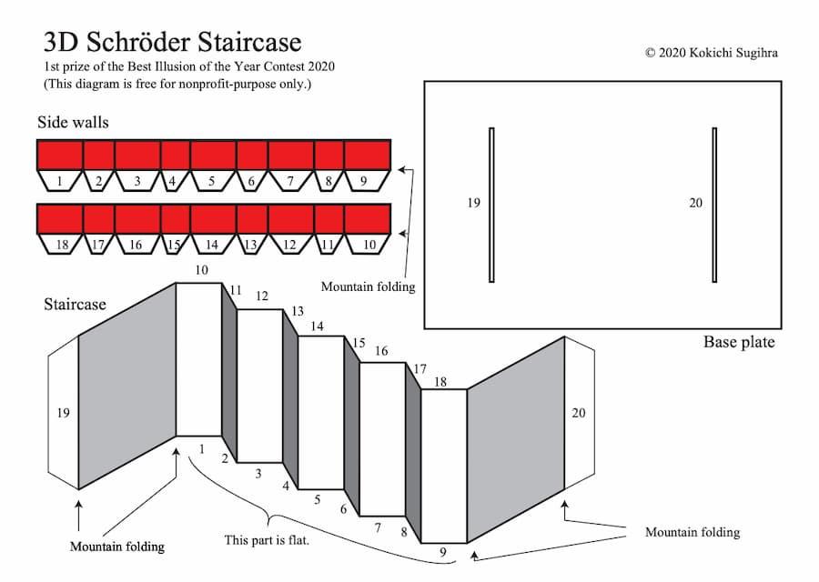 Escalera de Schröeder en PDF / Kokichi Sugihara