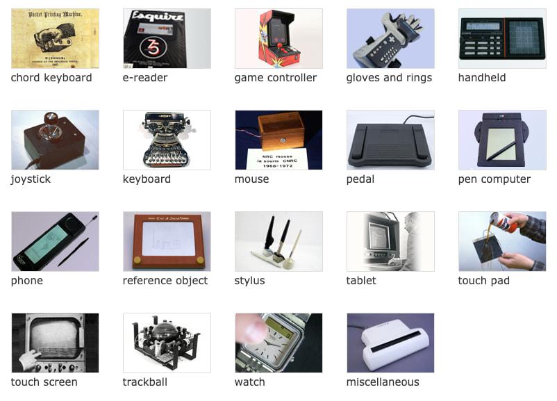 La Colección Buxton de dispositivos de interacción persona-ordenador