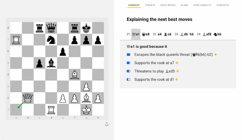 Smarter Chess Analysis - Start Decoding for Free | DecodeChess