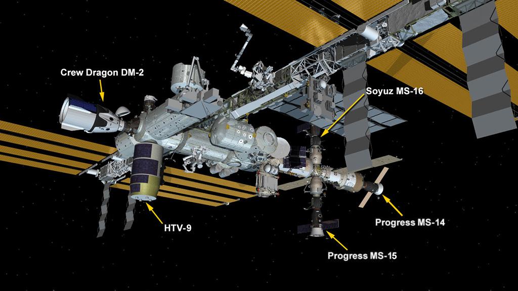 Configuración de la EEI el 23 de julio de 2020 – NASA