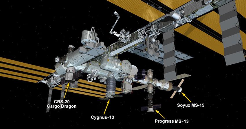 La EEI con la Dragon 20 acoplada – NASA