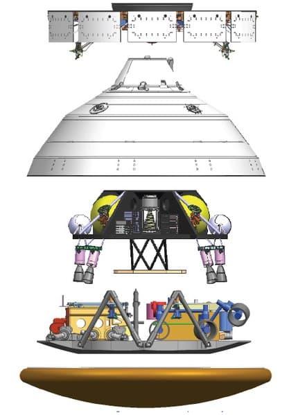 Componentes de la misión – ESA