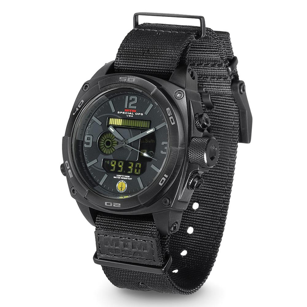 Radiation Watch