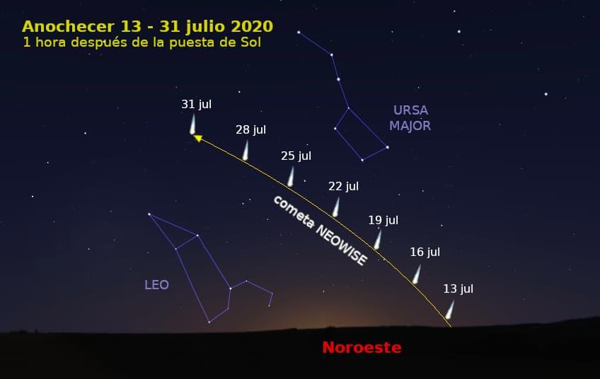 Posición del cometa Neowise al anochecer - Real Observatorio Astronómico de Madrid