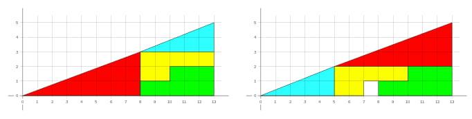 Paradoja cuadrado perdido / Wikimedia