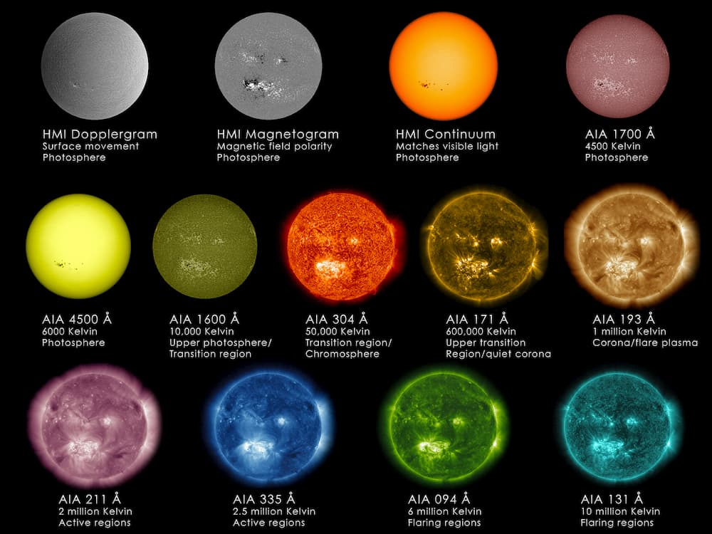 Los colores del SDO – NASA/SDO/Goddard Space Flight Center